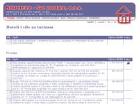 Frontpage screenshot for site: Nekretnine - sve prodano, d.o.o. (http://www.nekretnine-sveprodano.hr)