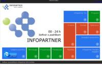 Frontpage screenshot for site: InfoPartner Iris (http://www.infopartner.hr)